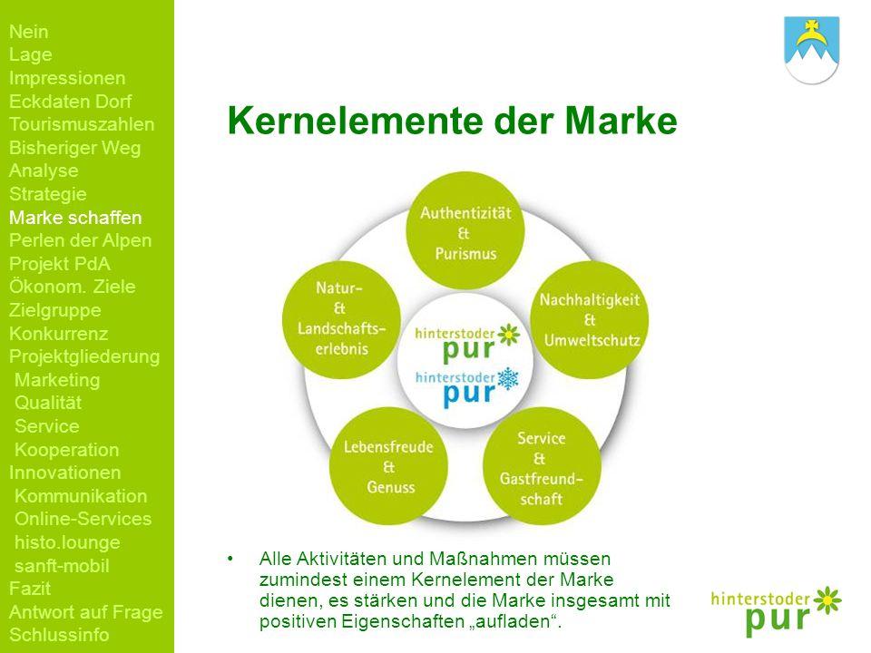 Kernelemente der Marke