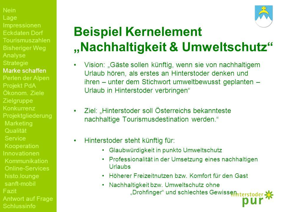 """Beispiel Kernelement """"Nachhaltigkeit & Umweltschutz"""