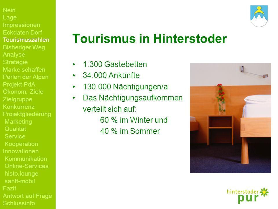 Tourismus in Hinterstoder