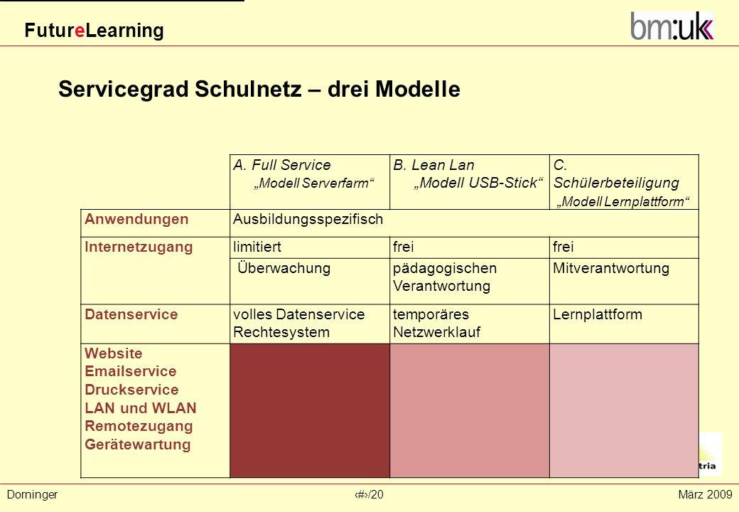 Servicegrad Schulnetz – drei Modelle