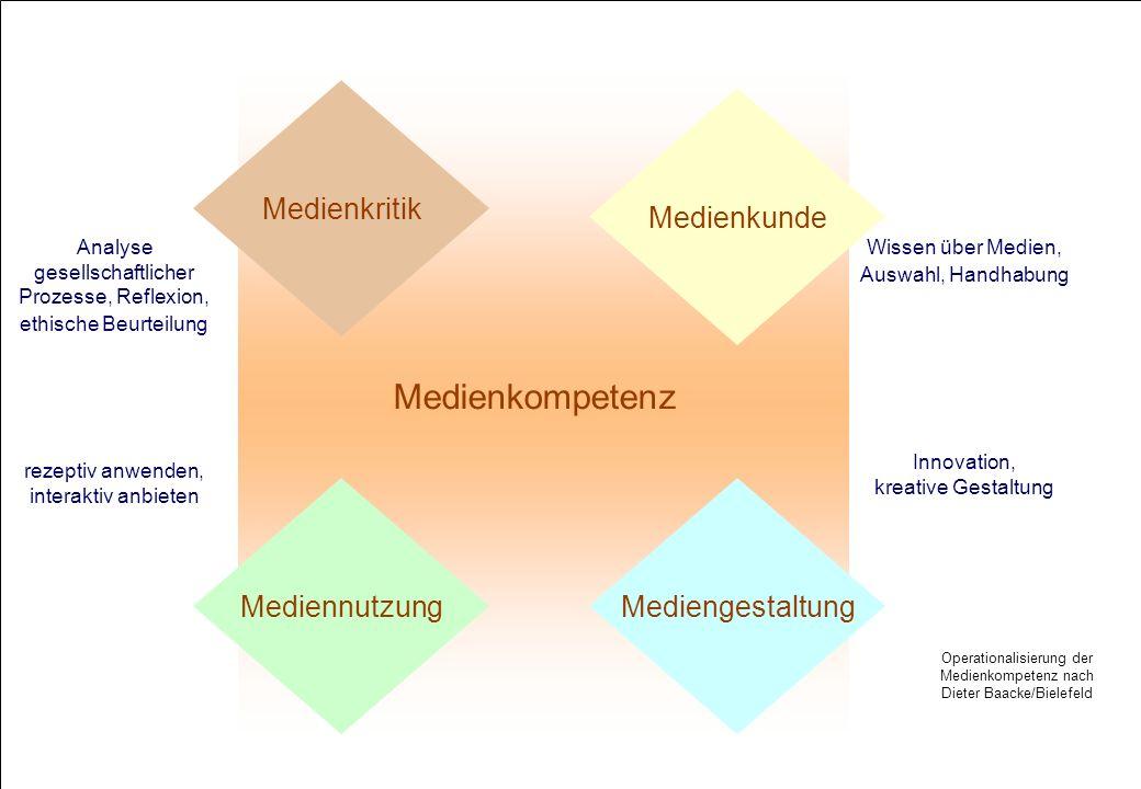 Medienkompetenz Medienkritik Medienkunde Mediennutzung