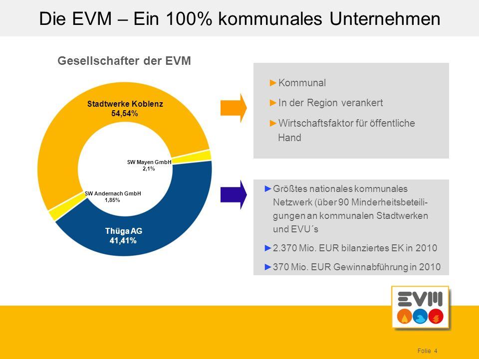 Die EVM – Ein 100% kommunales Unternehmen