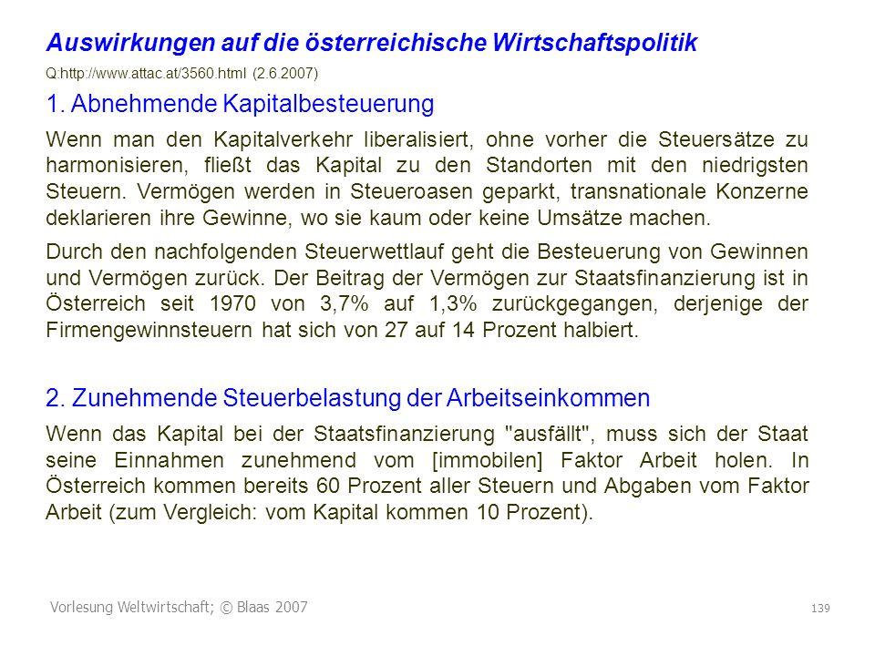 Auswirkungen auf die österreichische Wirtschaftspolitik