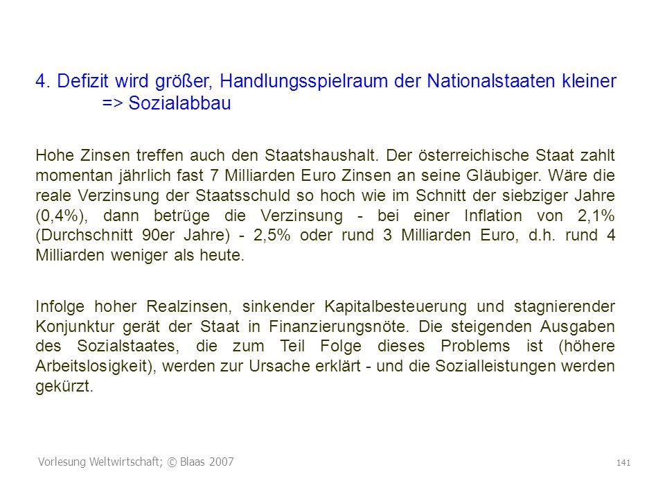 4. Defizit wird größer, Handlungsspielraum der Nationalstaaten kleiner