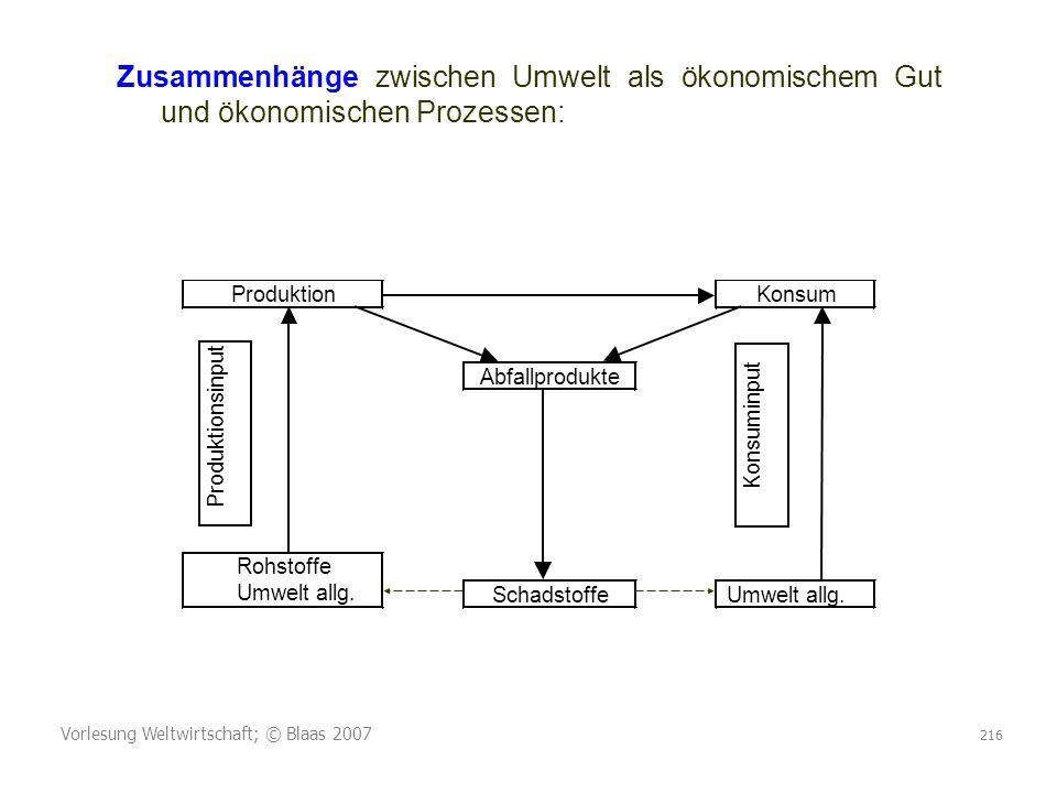 Zusammenhänge zwischen Umwelt als ökonomischem Gut und ökonomischen Prozessen: