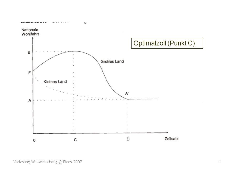 Optimalzoll (Punkt C) Vorlesung Weltwirtschaft; © Blaas 2007
