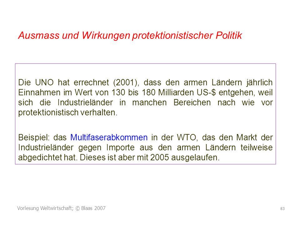 Ausmass und Wirkungen protektionistischer Politik