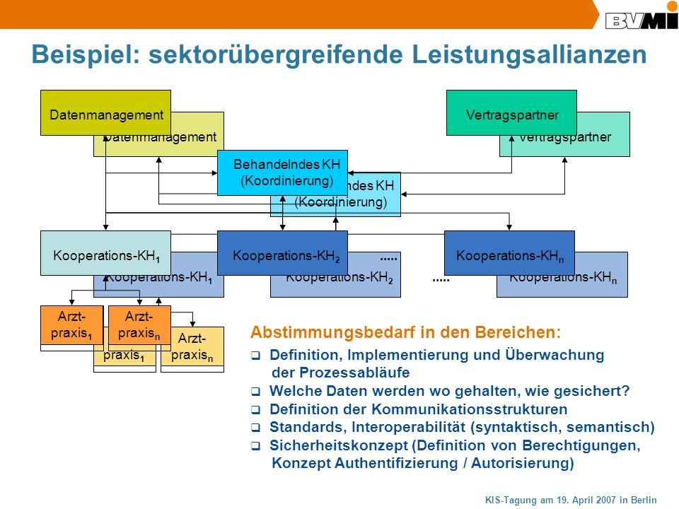 Beispiel: sektorübergreifende Leistungsallianzen