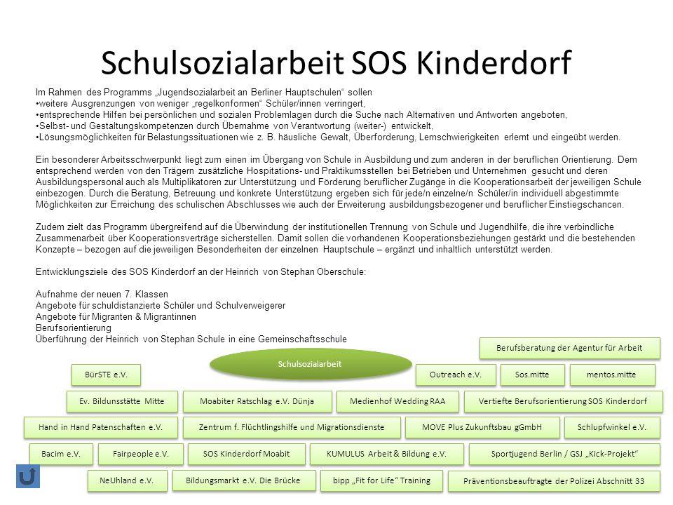 Schulsozialarbeit SOS Kinderdorf