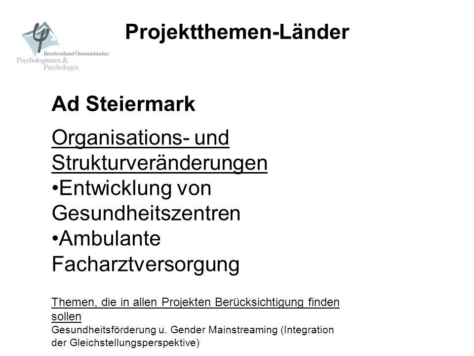 Projektthemen-Länder