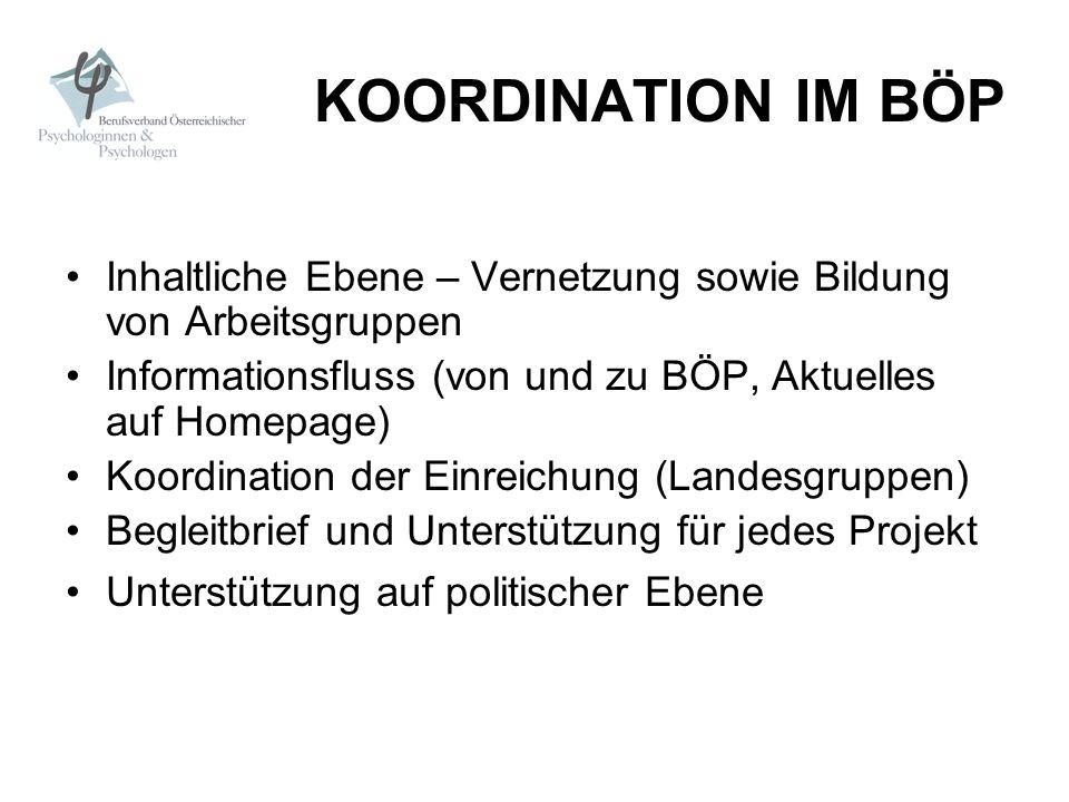 KOORDINATION IM BÖPInhaltliche Ebene – Vernetzung sowie Bildung von Arbeitsgruppen. Informationsfluss (von und zu BÖP, Aktuelles auf Homepage)