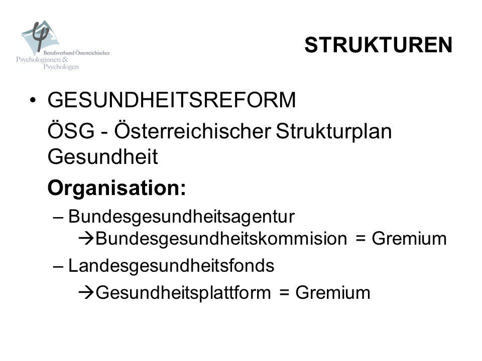 ÖSG - Österreichischer Strukturplan Gesundheit Organisation: