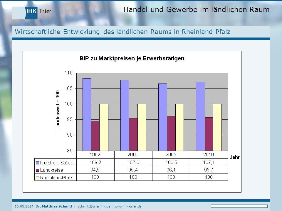 Wirtschaftliche Entwicklung des ländlichen Raums in Rheinland-Pfalz