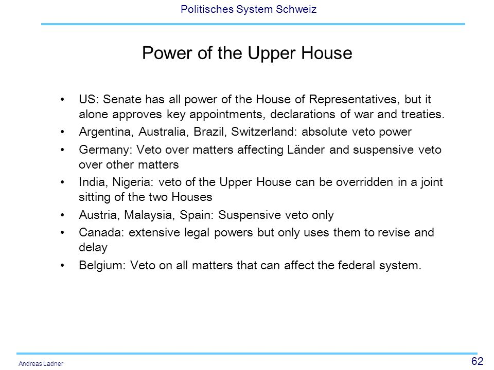 Power of the Upper House