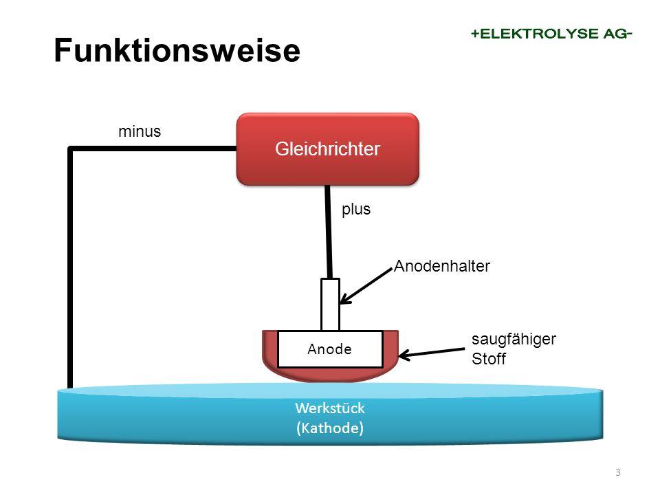 Funktionsweise Gleichrichter minus plus Anodenhalter saugfähiger Stoff