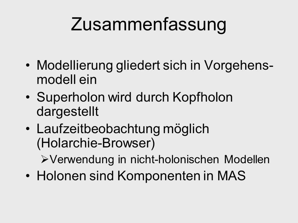 Zusammenfassung Modellierung gliedert sich in Vorgehens-modell ein