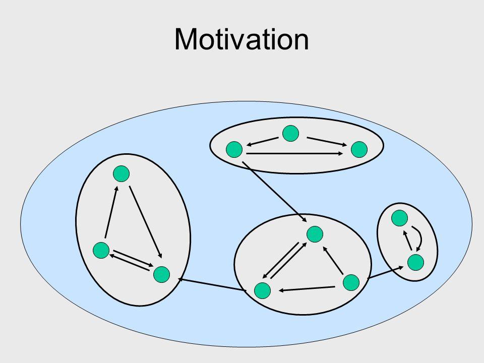 Motivation Komplexe Systeme (auch, und vielleicht gerade, Multiagentensysteme) werden nicht monolithisch entwickelt.