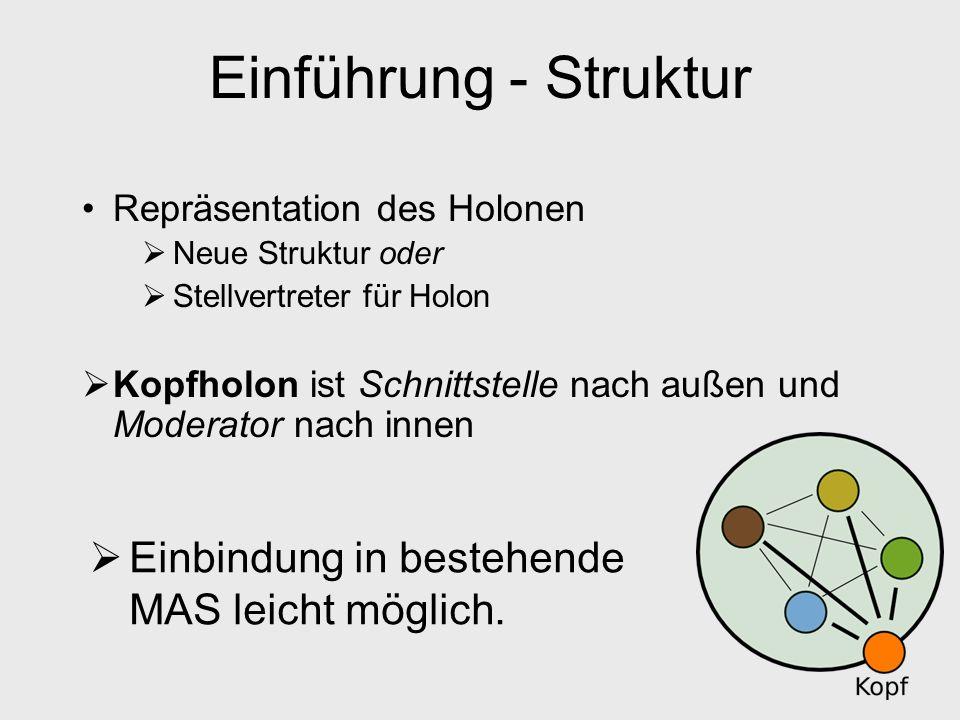 Einführung - Struktur Einbindung in bestehende MAS leicht möglich.