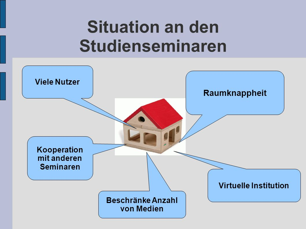 Situation an den Studienseminaren