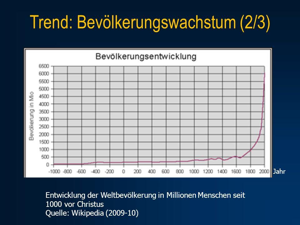 Trend: Bevölkerungswachstum (2/3)