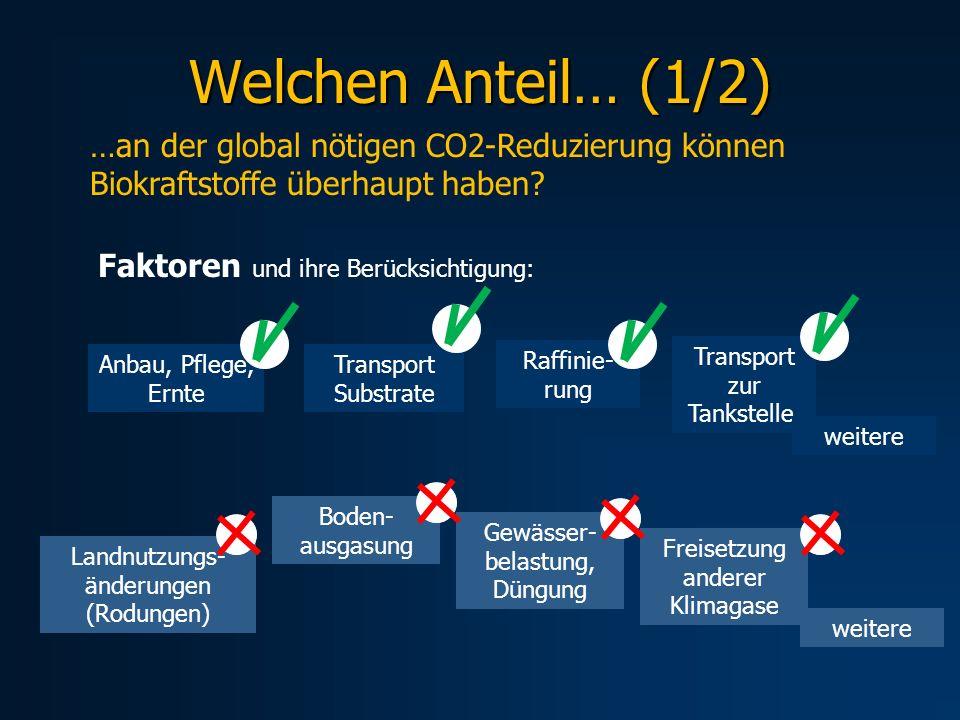 Welchen Anteil… (1/2) …an der global nötigen CO2-Reduzierung können Biokraftstoffe überhaupt haben