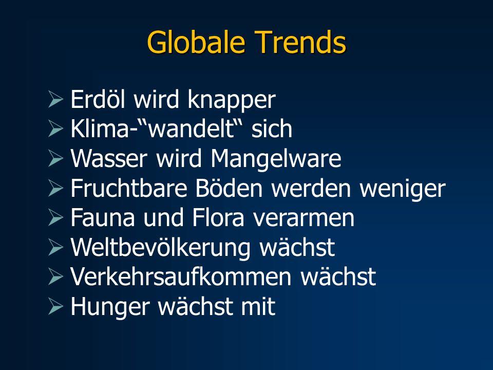 Globale Trends Erdöl wird knapper Klima- wandelt sich