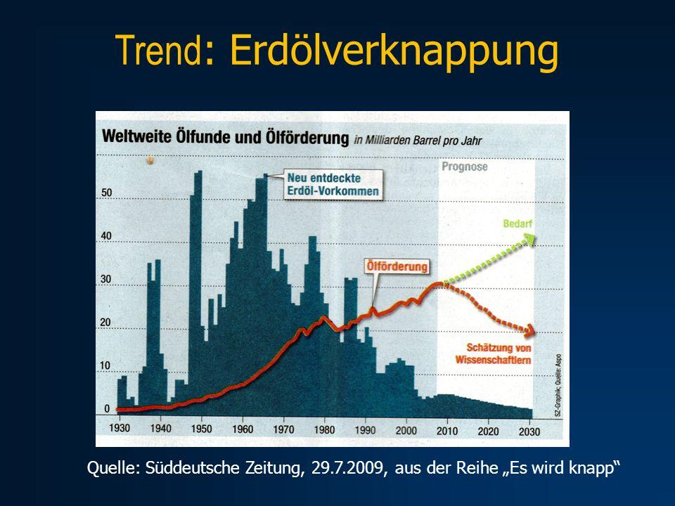 Trend: Erdölverknappung