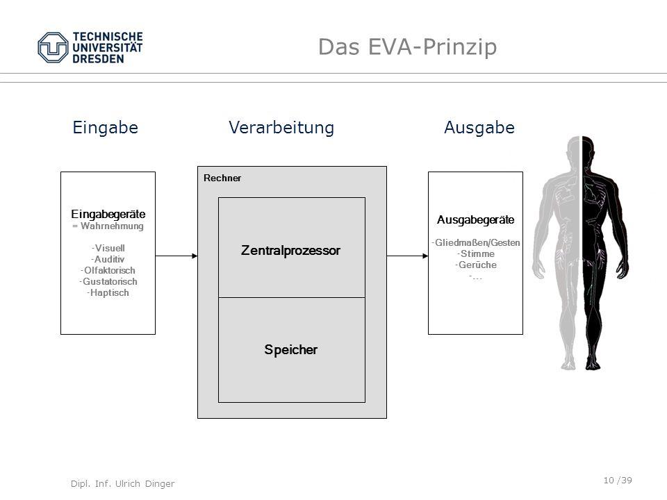 Das EVA-Prinzip Eingabe Verarbeitung Ausgabe Zentralprozessor Speicher