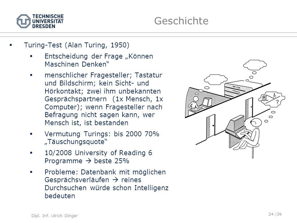 Geschichte Turing-Test (Alan Turing, 1950)