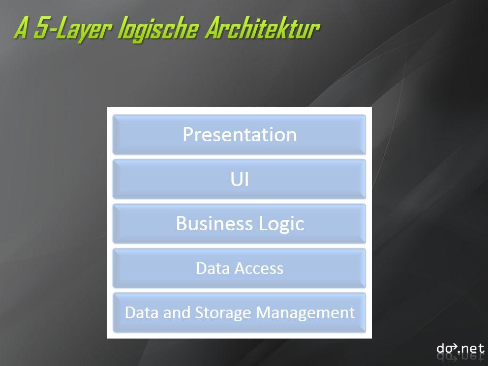 A 5-Layer logische Architektur