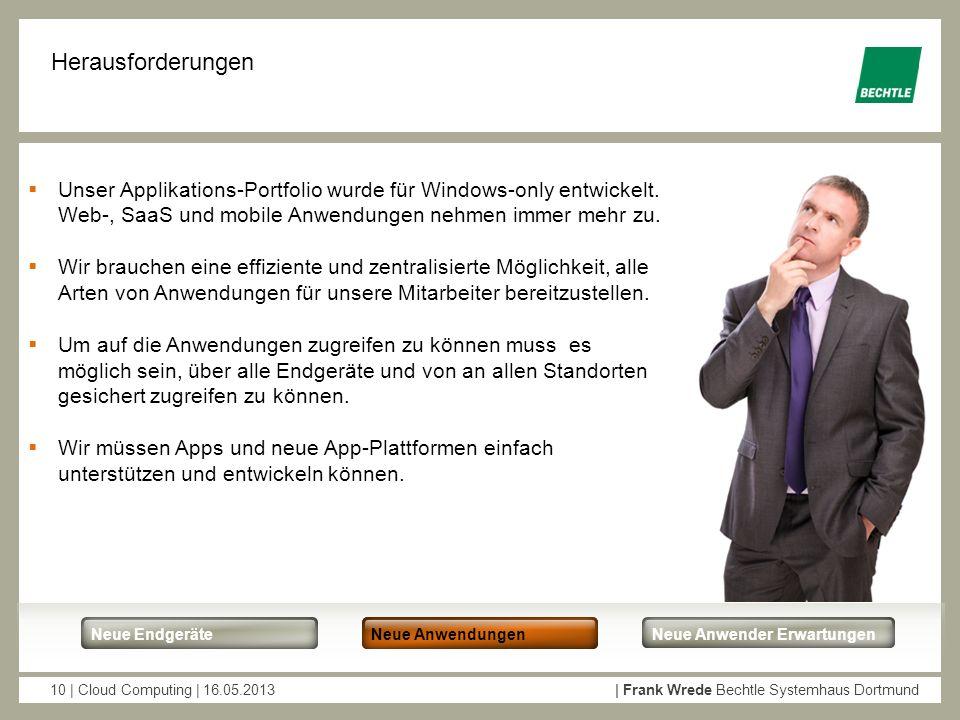 Herausforderungen Unser Applikations-Portfolio wurde für Windows-only entwickelt. Web-, SaaS und mobile Anwendungen nehmen immer mehr zu.
