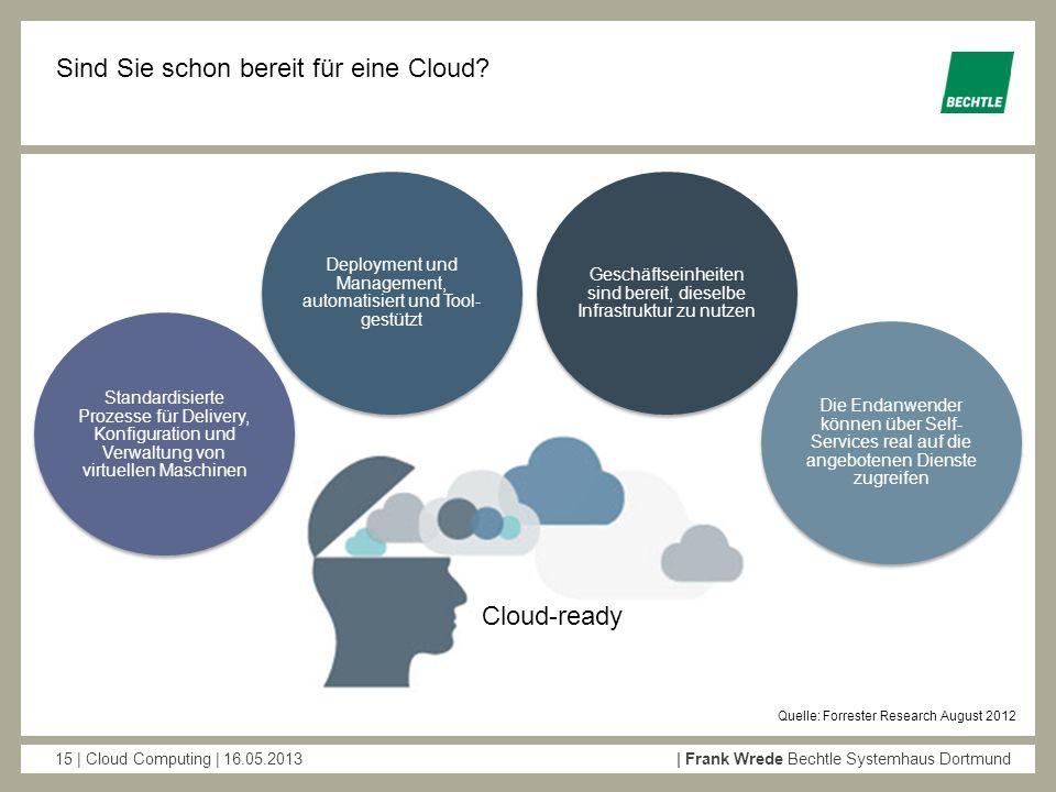 Sind Sie schon bereit für eine Cloud