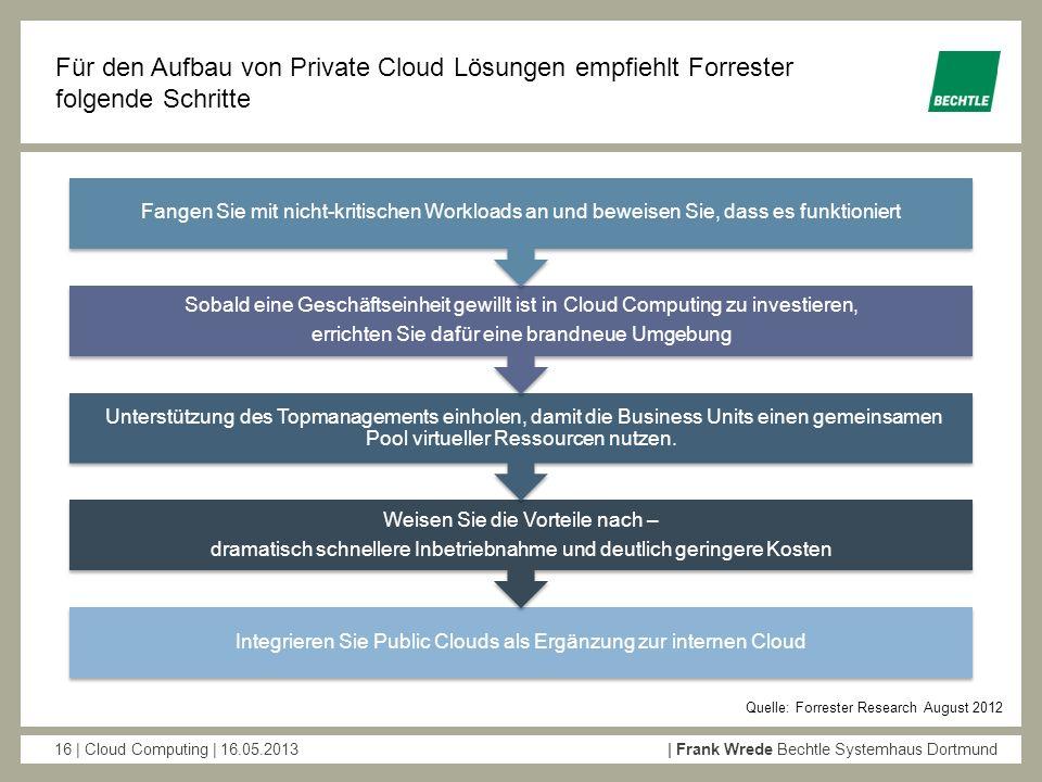 Für den Aufbau von Private Cloud Lösungen empfiehlt Forrester folgende Schritte