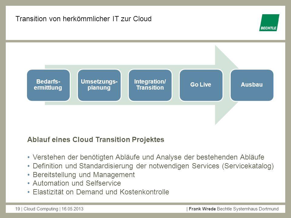 Transition von herkömmlicher IT zur Cloud