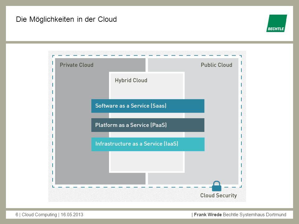Die Möglichkeiten in der Cloud