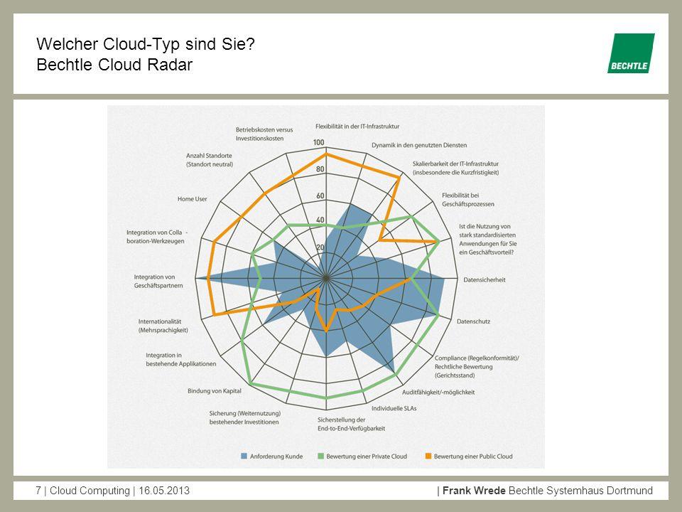 Welcher Cloud-Typ sind Sie Bechtle Cloud Radar