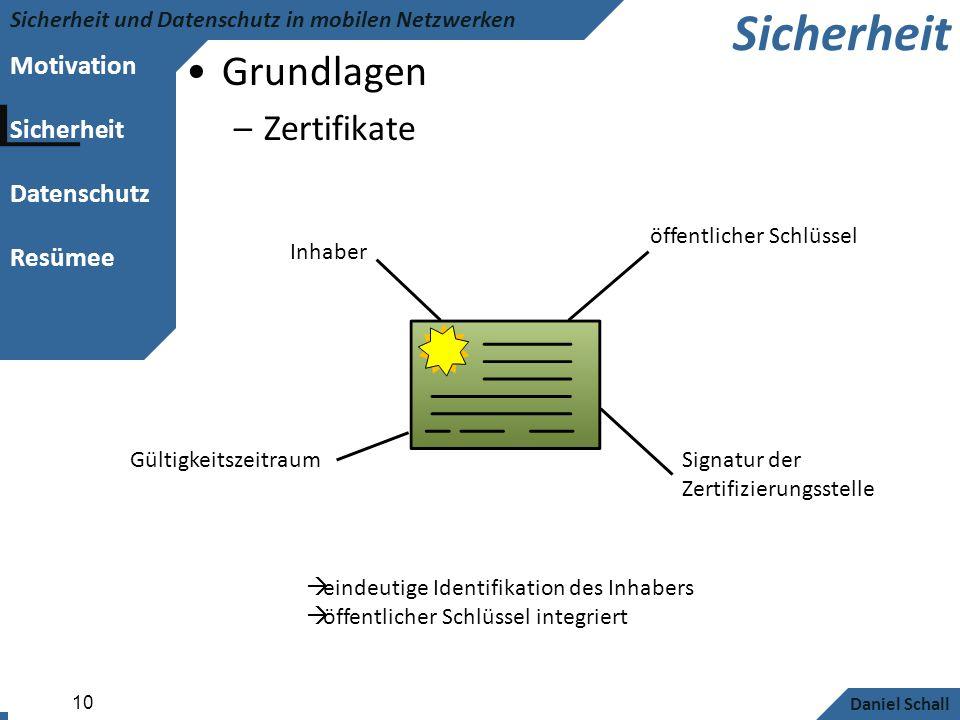 Sicherheit Grundlagen Zertifikate öffentlicher Schlüssel Inhaber
