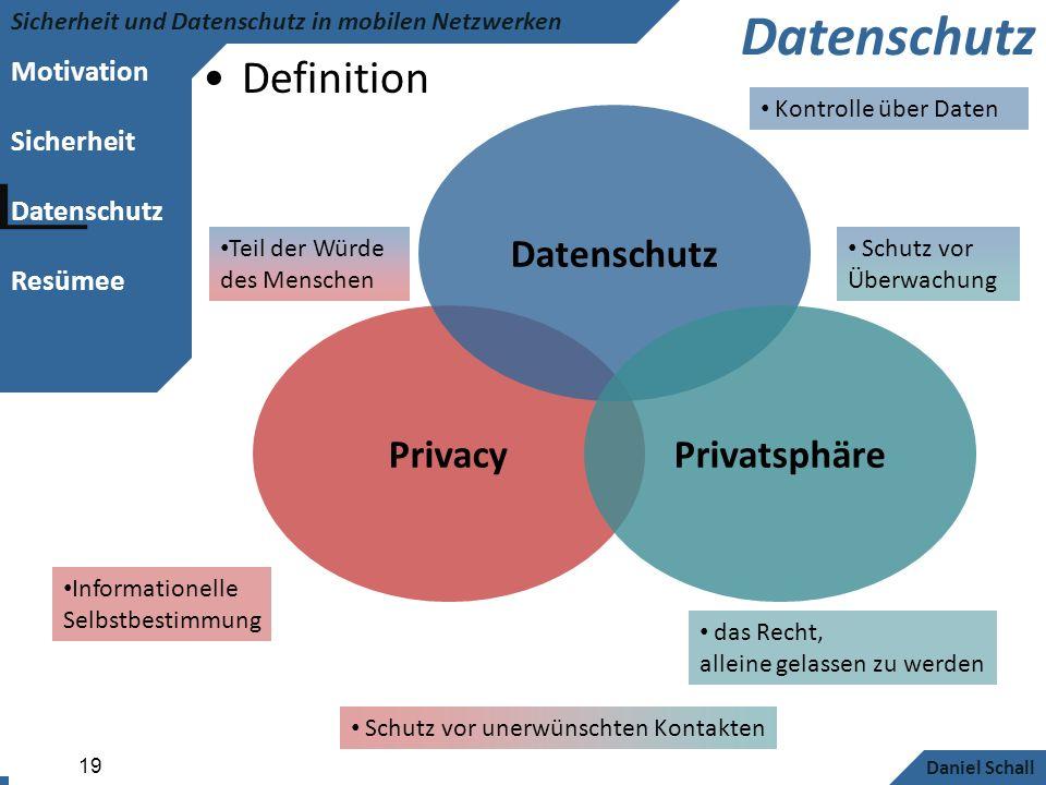 Datenschutz Definition Datenschutz Privacy Privatsphäre