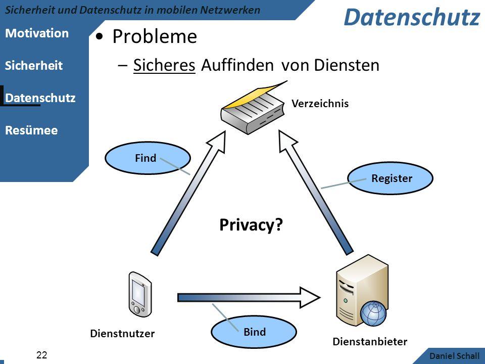 Datenschutz Probleme Sicheres Auffinden von Diensten Privacy