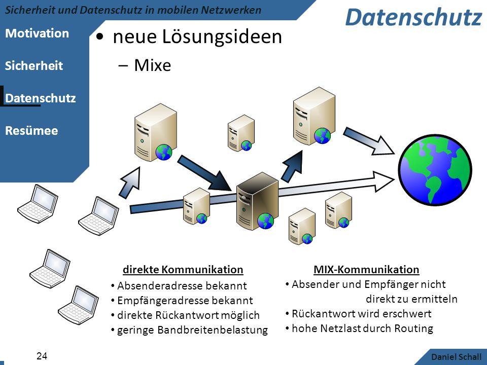 Datenschutz neue Lösungsideen Mixe .. Erweiterung..