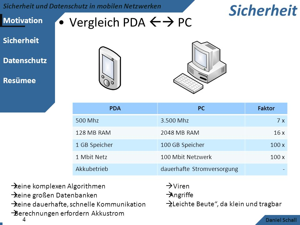 Sicherheit Vergleich PDA  PC Vergleich