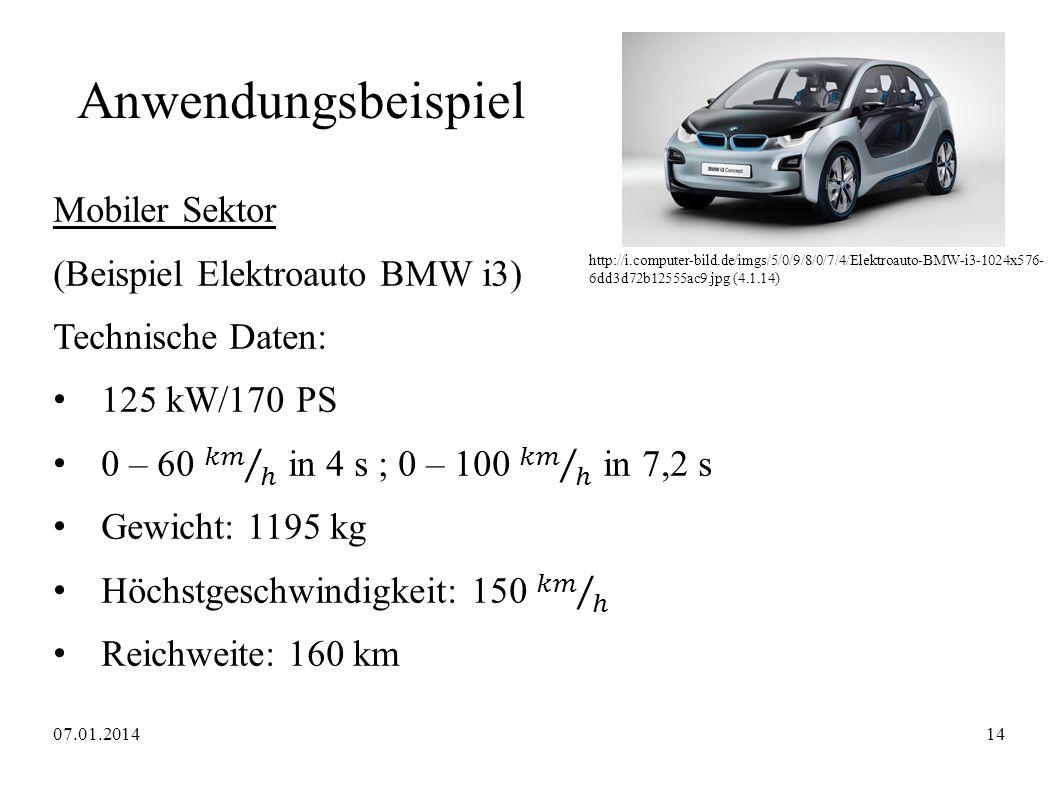 Anwendungsbeispiel Mobiler Sektor (Beispiel Elektroauto BMW i3)