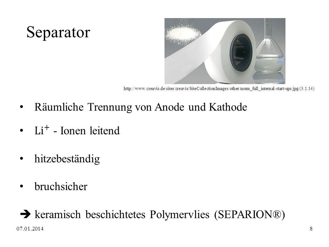 Separator Räumliche Trennung von Anode und Kathode
