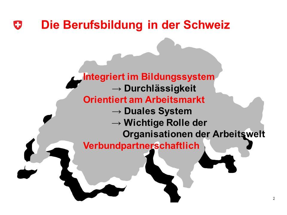 Die Berufsbildung in der Schweiz
