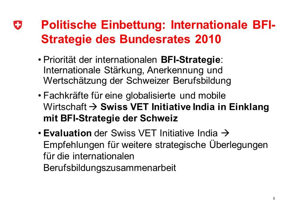 Politische Einbettung: Internationale BFI-Strategie des Bundesrates 2010