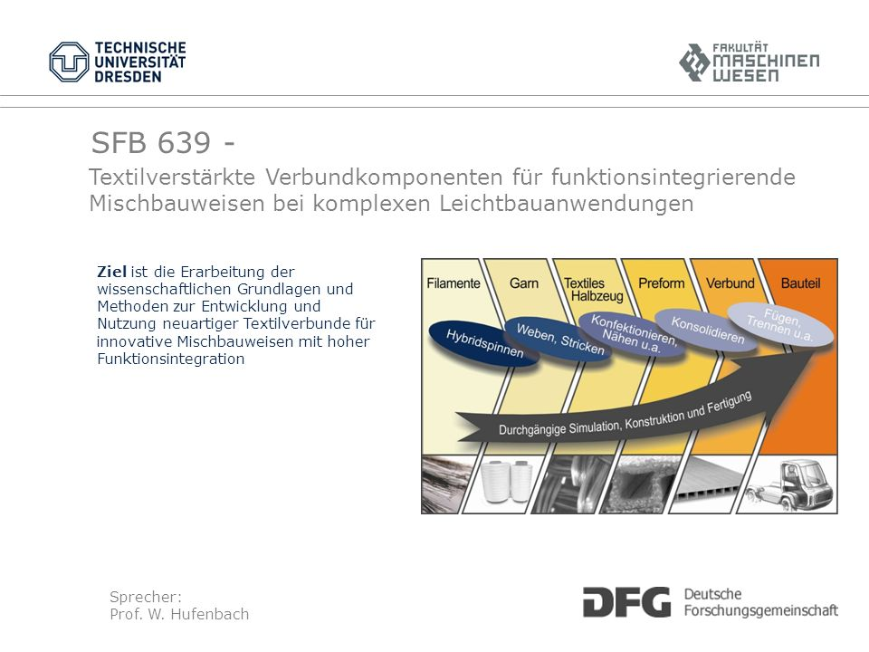 SFB 639 - Textilverstärkte Verbundkomponenten für funktionsintegrierende Mischbauweisen bei komplexen Leichtbauanwendungen.