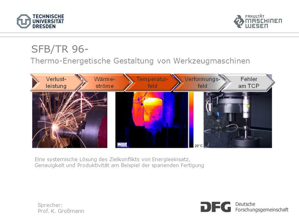 SFB/TR 96- Thermo-Energetische Gestaltung von Werkzeugmaschinen