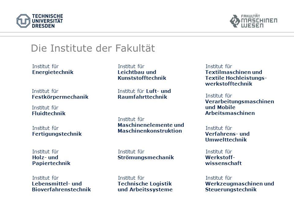 Die Institute der Fakultät