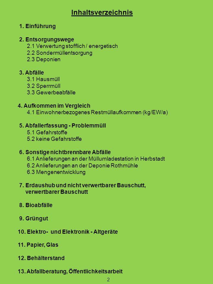 Inhaltsverzeichnis 1. Einführung 2. Entsorgungswege