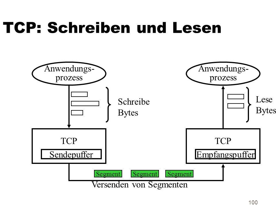 TCP: Schreiben und Lesen